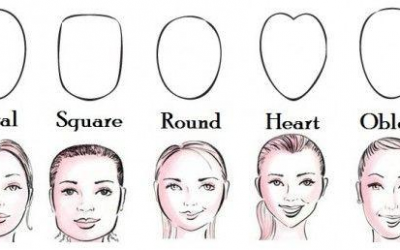How to pick the best frames for your face